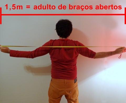 1,5m (b)