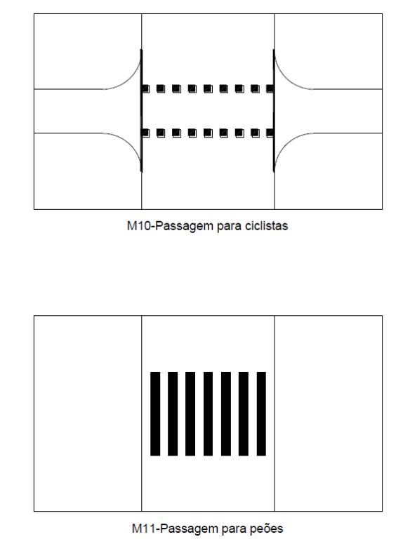 PASSAGEM PARA CICLISTAS M10